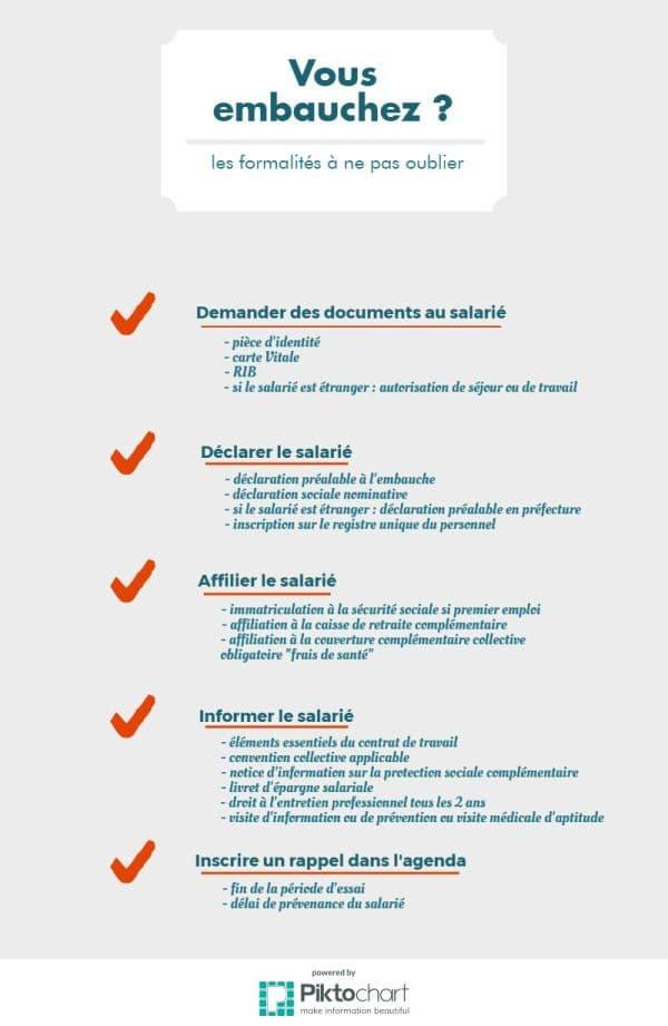 infographie embauche salarié