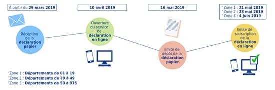 calendrier de déclaration des revenus